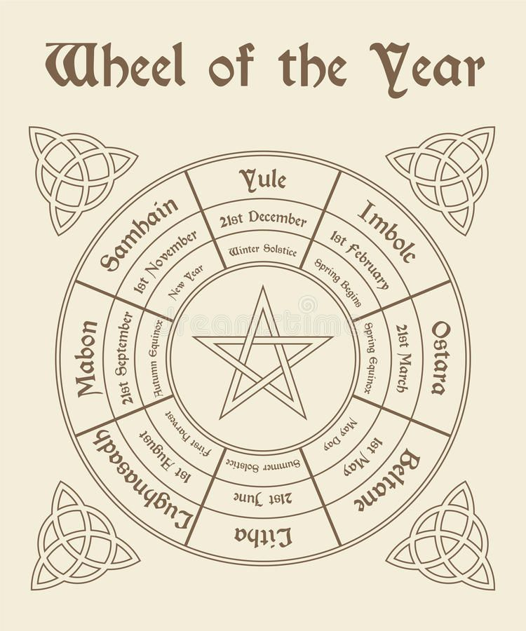 wicca-pagan-wheel-of-the-year-owl-art-blog